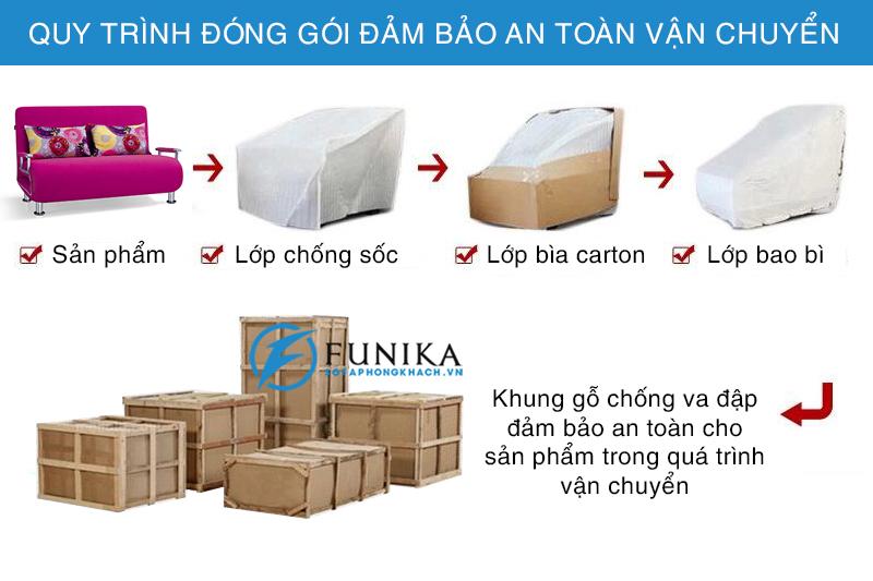 quy trình đóng gói sản phẩm chuẩn