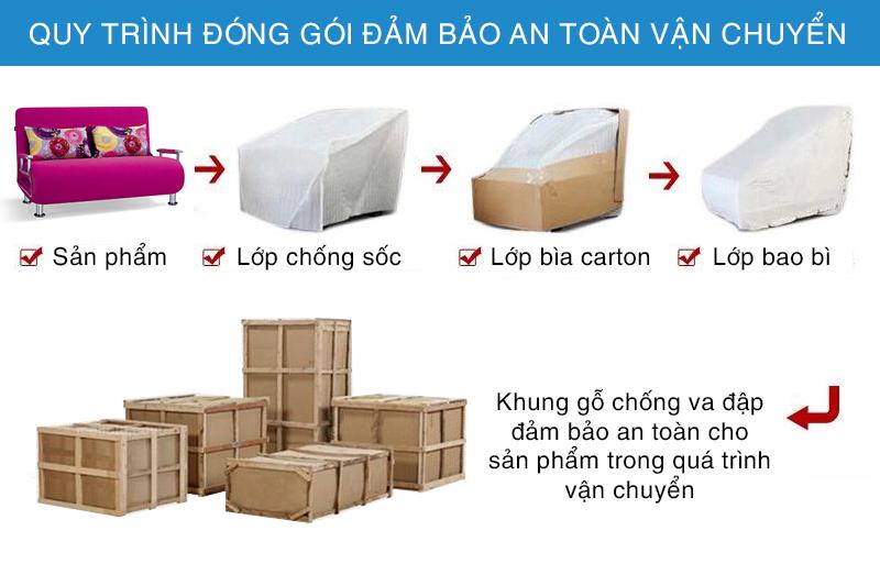 quy trình đóng gói sản phẩm sofa giường